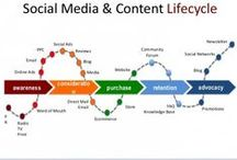 Tech & social media addictions