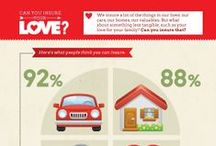 Insurance Infographics and Tips