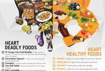 Dietary / Diet