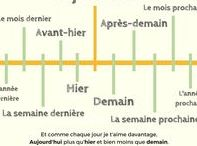 Time expressions in French / How to use time expressions in French.