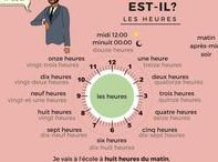 Telling time in French / What time is it?