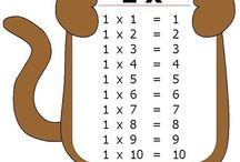 Maths/Multiplication