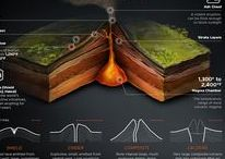 Geology and enviromental sciences