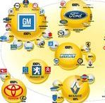 CAR brands families / car manufacturers groups