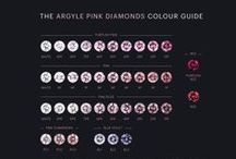 The Argyle Diamond Mine / The Argyle Diamond Mine owned by Rio Tinto in the remote Kimberley region of Western Australia produces virtually the entire supply of the world's natural Pink Diamonds. These exquisite gems are one of the true wonders of the world and reveal themselves from deep within the Earth's crust, taking literally billions of years to form. With breathtaking natural colours ranging from a delicate blush to a vivid purplish pink and occasionally deep crimson red. See www.calleija.com for more details
