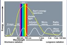 Science: Electromagnetic Spectrum / Geared towards a middle school classroom (6-8), this board contains ideas for teaching the electromagnetic spectrum.
