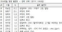 박보검 기사 스크랩