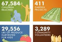 Kids Health Impact / FoodCorps aims to produce a measurably healthier school food environment and serve as a resource to researchers across the school food field. Check out our stats!