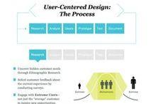 Service design - Process