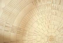 Euferzine Genealogy