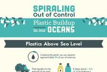 Infographics / by Warren County Library HQ NJ