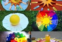 Englische Montessori Blogs / englischsprachige Montessori Blogs