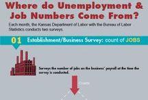 Labor Market / Information about the Kansas economic climate and labor market.