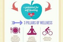Nutrition & Healthy Lifestyle