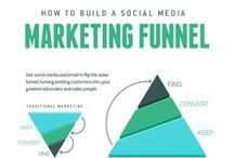 Digital Marketing Funnel / Creating your own timeless digital marketing funnel to attract and convert your ideal clients.