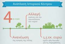 Το έργο μας στη Μακεδονία / Infographics σχετικά με το έργο που έχει γίνει στην Περιφέρεια Κεντρικής Μακεδονίας