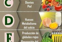 Healthy/Salud/Gesundheit