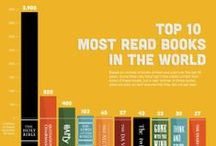 Facts about books and reading