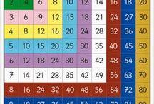 matekoló 2.