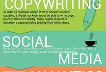Content|Mobile|Affiliate Marketing
