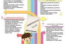 Pedagogía y psicología