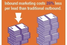 Interesting Marketing Stats & Quotes