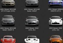 Nissan History / The evolution of Nissan & Nismo.