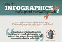 Infographics on Infographics / by Piktochart