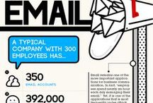 Email Marketing Infographics / A collection of infographics about email marketing.