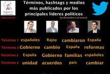 El nuevo Congreso de los Diputados / Material gráfico relacionado con la XI Legislatura del Congreso de los Diputados de España