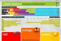 Värien merkitys graafinen suunnittelu