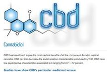CBD, CBC, CBN or THC? / Do You Know The Difference Between #CBD, #CBC, #CBN And #THC? #PureHemp #RollingPapers #Since1879 #EducateYourself #EducateOneAnother Which Is Right For You?