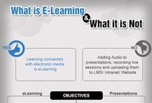 e-Learning / Form of distance learning in which the instructional material is delivered through different kinds of electronic means, such as CD-ROMs or DVDs, over a local area network (LAN), or on the Internet. It includes Computer-Based Training (CBT), Web-Based Training, Electronic Performance Support System (EPSS), distance or online learning and online tutorials, with a two-way form of communication with the trainer.  E-Learning on Click4it: http://click4it.org/index.php/E-Learning  / by Click4it