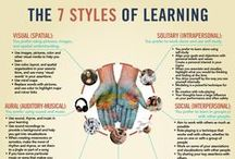 Learning Styles / People learn and develop in different ways and in different directions. Learning is a process that involves perceiving and processing information. It is a process of taking in information, making judgements based on the information and acting on those judgements. Moreover, Learning is a complex neurological experience.  Learning Styles on Click4it: http://click4it.org/index.php/Learning_Styles / by Click4it