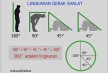 Sujood / islamic Picture