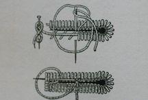 Рукодельная / Технологии, конструкции, идеи
