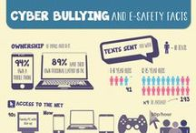 Cyber Bullying Prevention  / Meant to act as a resource for students, parents, and teachers to learn about, and find ways to prevent, Cyber Bullying.