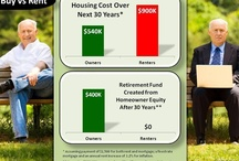 Real Estate Infographics / Metro Detroit/Michigan Real Estate and Housing Infographics brought to you by The MARK Z. Home Selling Team.