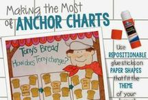 Anchor Charts / Educational posters and charts for students to refer to.