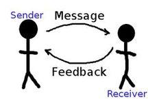 Communicatie / Dit bord gaat over alles wat met communicatie te maken heeft. Communicatie is zeer veelzijdig, hoe krijg ik het geheel in beeld?