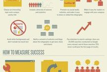 representation // infographics