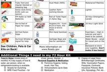 72-Hour Kit Ideas / Experts across the country recommend that every member of a family have a 72-hour emergency kit with supplies that would fill basic needs during the first three days of an emergency situation. Kits should be age appropriate, quickly accessed, and easy to carry.