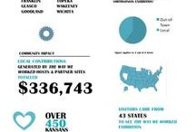 Infographics / Infographics illustrating the impact of the humanities.