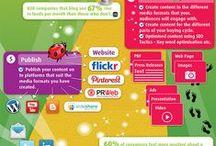 Infographics on Social Media / Social Media Marketing Infographics