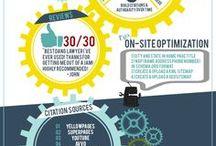 Infographics on Local SEO / Local SEO Infographics