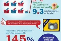 Pinterest Infographics / Find useful and interesting infographics on Pinterest