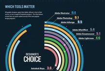 Infographics ★