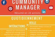Social Média / Veille sur les réseaux sociaux et outils du Community Management