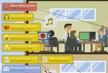 Employee Benefits Infographics
