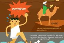 History Infographics